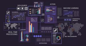 Reasons Why your Business needs to Outsource Analytics