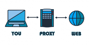 Which to Choose: Proxies or VPN?